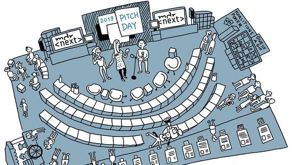 Der Pitchday als Grafik
