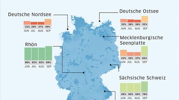Urlaubsunterkünfte in Deutschland, Verfügbarkeit Juni 2021