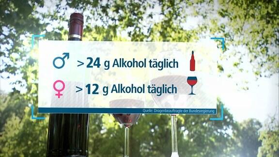 "Szene aus ""Trocken-Doc - Alkoholfrei leben"". - Statistik Alkoholsucht"