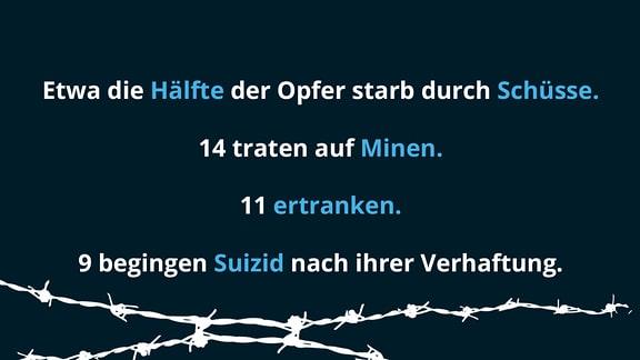 Etwa die Hälfte der Opfer starb durch Schüsse. 14 traten auf Minen. 11 ertranken. 9 begingen Suizid nach ihrer Verhaftung.