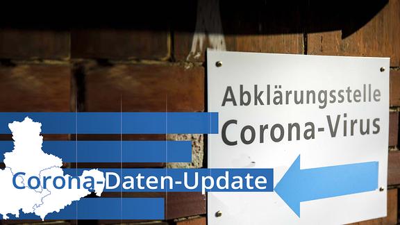 """Schild mit der Aufschrift """"Abklärungsstelle Coronavirus"""" inkl. einer Grafik """"Corona-Daten-Update"""""""