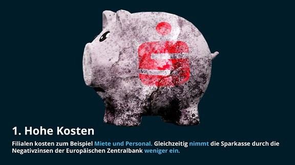 Heruntergekommenes Sparschwein mit Sparkassen-Logo