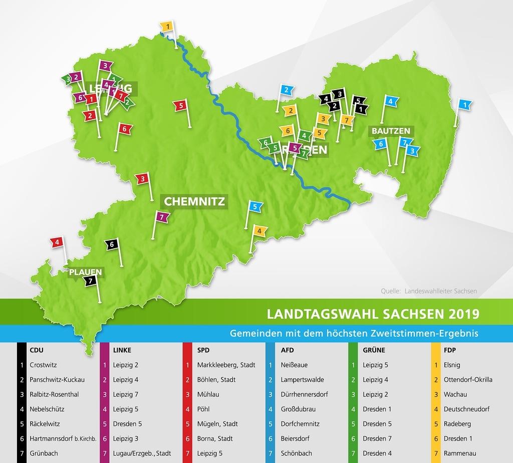 Landtagswahl In Diesen Gemeinden Hatten Die Parteien Ihre Besten