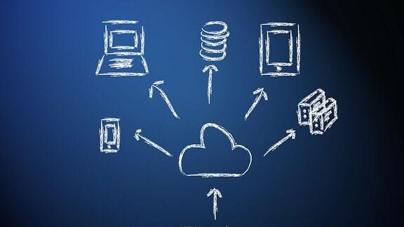 Illustration zu Cloud-Computing.