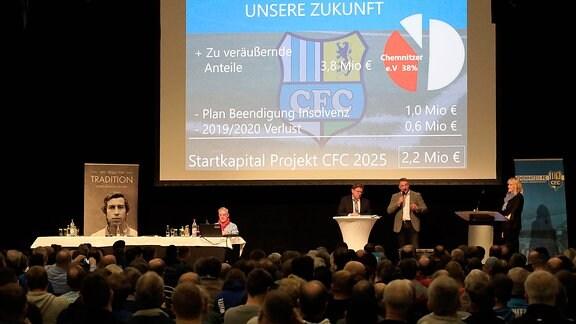 CFC-Mitgliederversammlung