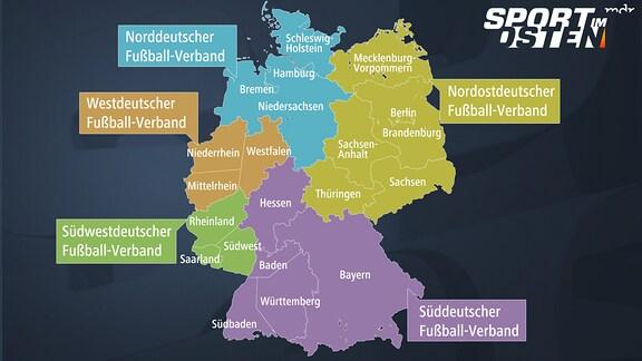 DFB-Struktur in Deutschland