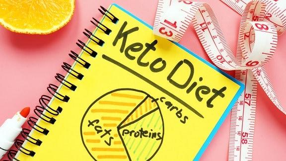 Keto-Diätplan neben einer Scheibe Orange und einem Maßband