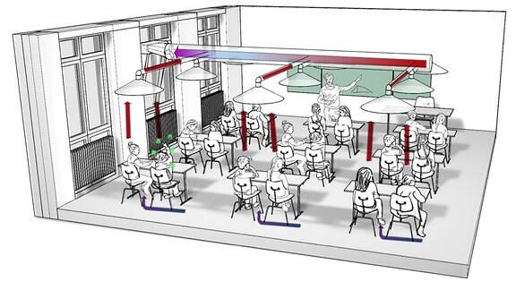 Schemagrafik der selbst entwickelten Abluftanlage für Klassenzimmer