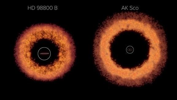 Animation Doppelsterne Umlaufbahnen protoplanetare Scheiben