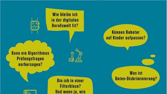 """Zweite türkisblaue Tafel mit gelben Sprechblasen mit Fragen, die im Buch aufgeworfen werden, diesmal z.B. """"Können Roboter auf Kinder aufpassen?"""" Oder """"Schadet die Digitalisierung der Kultur""""?"""""""