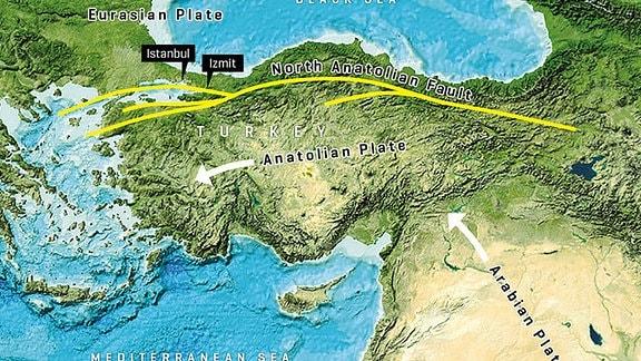 Geografische Karte, auf der mit Pfeilen die Verwerfungslinien der Nordanatolischen Verwerfung eingezeichnet sind.