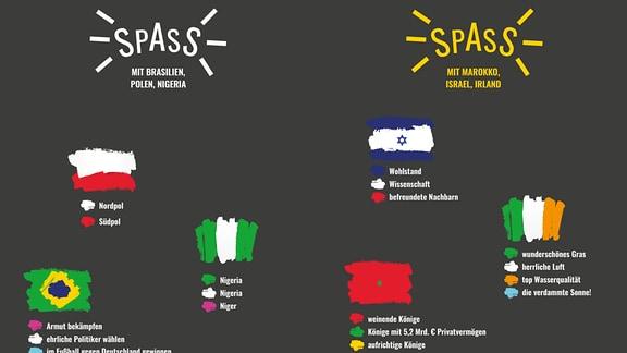 Farbsymbolik von Brasilien bis Marokko aus 'Spaß mit Flaggen'