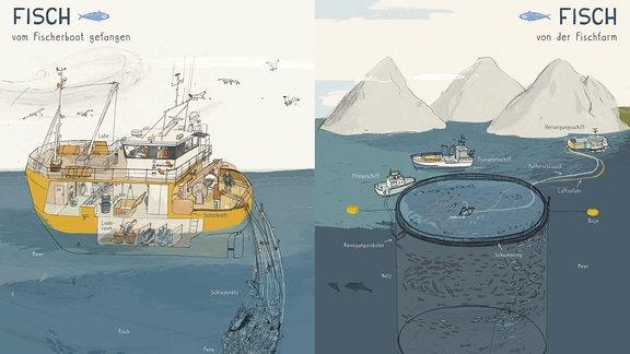 Eine Zeichnung zum Thema Fischverarbeitung