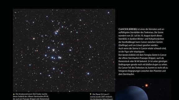Die Seite zeigt ein Farbfoto des Sternhaufens M44, daneben eine Kurzcharakteristik des Sternbilds Cancer (Krebs) sowie unten eine zweispaltige Tabelle mit Daten zur Erforschung des Sternbilds.