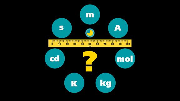 Quiz Maßeinheiten Teaserbild