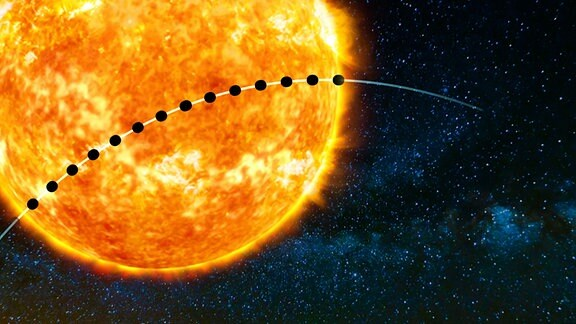 Grafische Darstellung der einzelnen Phasen des Merkurtransits.