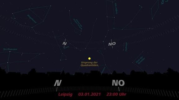 In dieser Darstellung können Sie den Ursprung der Sternschnuppen der Quadrantiden sehen. Am 3. Januar 2021 finden Sie die Sternschnuppen um 23 Uhr am nord-nord-östlichem Nachthimmel.