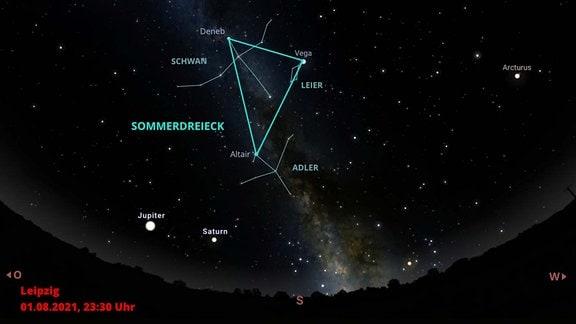 Eine grafische Darstellung des Nachthimmels im Sommer. Zu sehen ist das Sommerdreieck sowie drei Sternbilder: Adler, Schwan und Leier.