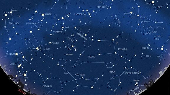 Die Sternenkarte zeigt den Sternenhimmel am 15. November um 22 Uhr (MEZ) zwischen Südost und Südwest.