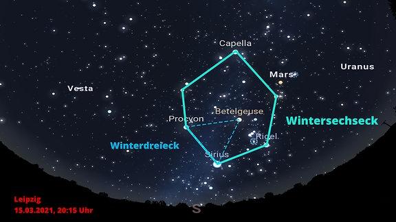 Eine grafische Himmelsdarstellung vom 15.03.2021 umd 20:15 Uhr (MEZ) am Standort Leipzig. Die Sterne des Wintersecksecks und -dreiecks wurden mit Hilflinien verbunden.