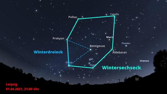 In dieser grafische Darstellung erkennen Sie das Wintersechseck am Nachthimmels des 1. April 2021