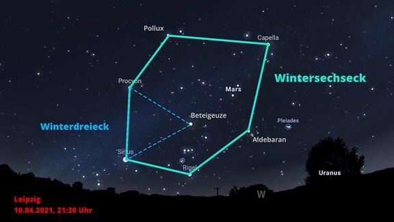 In dieser grafische Darstellung erkennen Sie das Wintersechseck am Nachthimmels des 10. April 2021