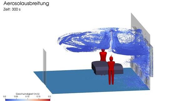 Computersimulation der produzierten Aerosole in einem Zimmer durch eine singende Person