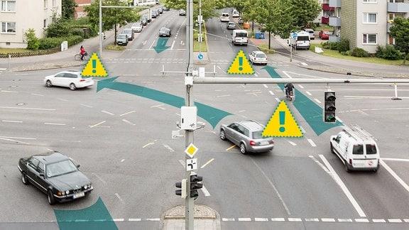 Blick von oben auf eine Kreuzung: Verschiedene Verkehrsteilnehmer (Fahrzeuge) tummeln sich da, blaue Pfeile zeigen die Richtung, in die sie sich bewegen, gelb-blaue Achtungszeichen symbolisieren Achtung vor anderen Verkehrsteilnehmern. Kleines Gerät vom DLR an Ampel.