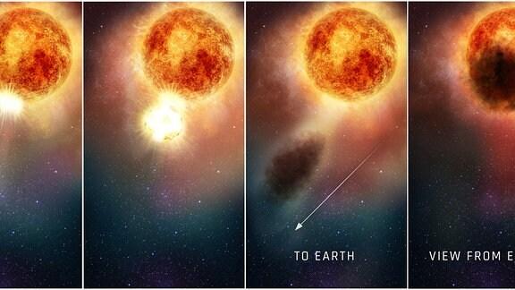 Diese Vier-Felder-Grafik veranschaulicht, wie die südliche Region des sich schnell entwickelnden, leuchtend roten Überriesensterns Betelgeuse Ende 2019 und Anfang 2020 für mehrere Monate plötzlich schwächer geworden sein könnte. In den ersten beiden Feldern, wie sie im ultravioletten Licht mit dem Hubble-Weltraumteleskop zu sehen sind, wird ein heller, heißer Plasmaklecks durch das Auftauchen einer riesigen Konvektionszelle auf der Sternoberfläche ausgestoßen. In Panel drei dehnt sich das ausströmende, ausgestoßene Gas schnell nach außen aus. Es kühlt ab und bildet eine riesige Wolke aus verdunkelnden Staubkörnern. Die letzte Tafel enthüllt die riesige Staubwolke, die das Licht (von der Erde aus gesehen) von einem Viertel der Oberfläche des Sterns blockiert.
