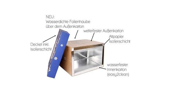 """Kühle Getränke ganz ohne Kunststoff. Die Entwicklung der Dresdner Forscher wird ein einer Kooperation bereits jetzt von dem Materialhändler """"Easytocool"""" vertrieben. Unter anderem verkauft dieser auch diese nachhaltige Festivalbox - die ganz ohne Styropor auskommt."""