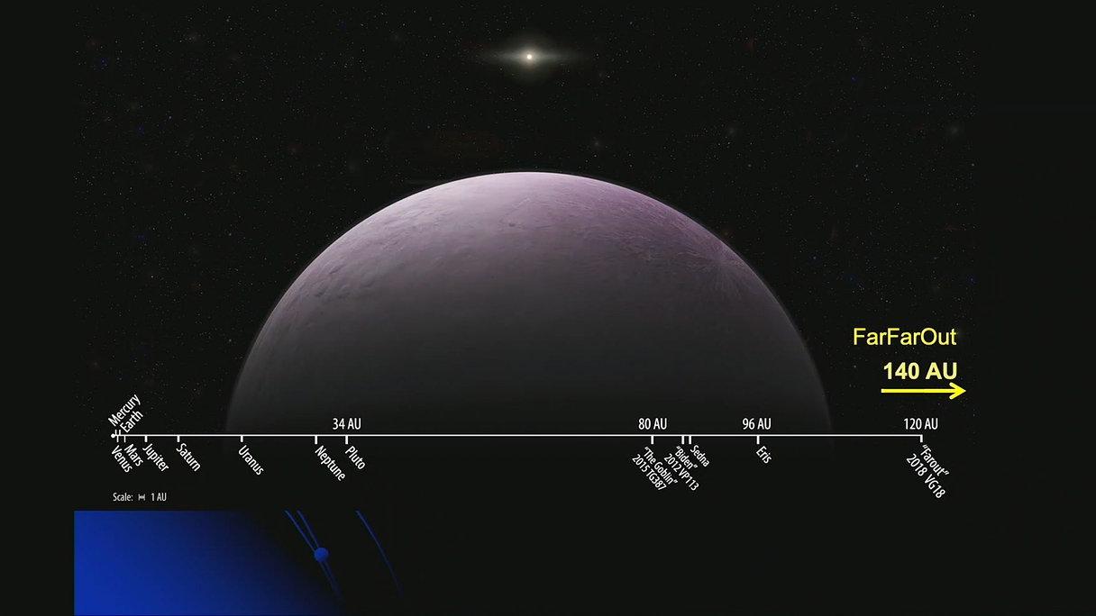 Neuer weitentferntester Himmelskörper entdeckt