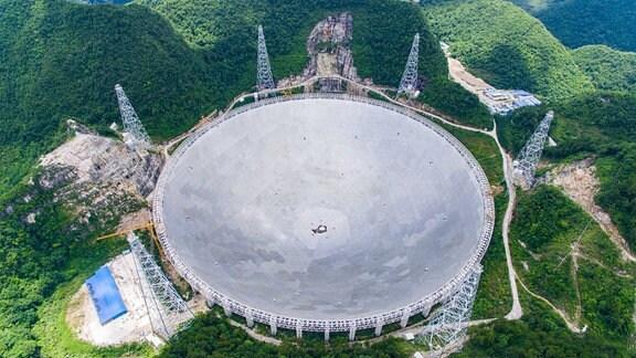 FAST Observatorium in China