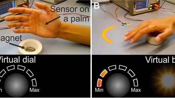 Infografik, die zeigt, wie mit einer elektronischen Haut kontaktlos eine virtuelle Lampe bedient wird
