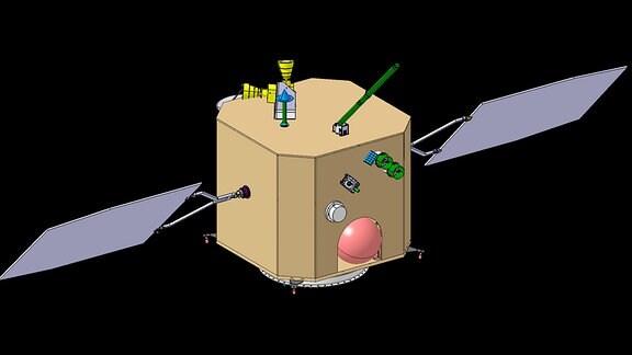Zeichnung eines Satelliten
