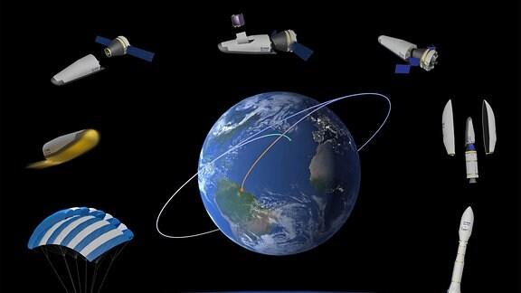 Die geplante Mission des Raumtransporters Space Rider