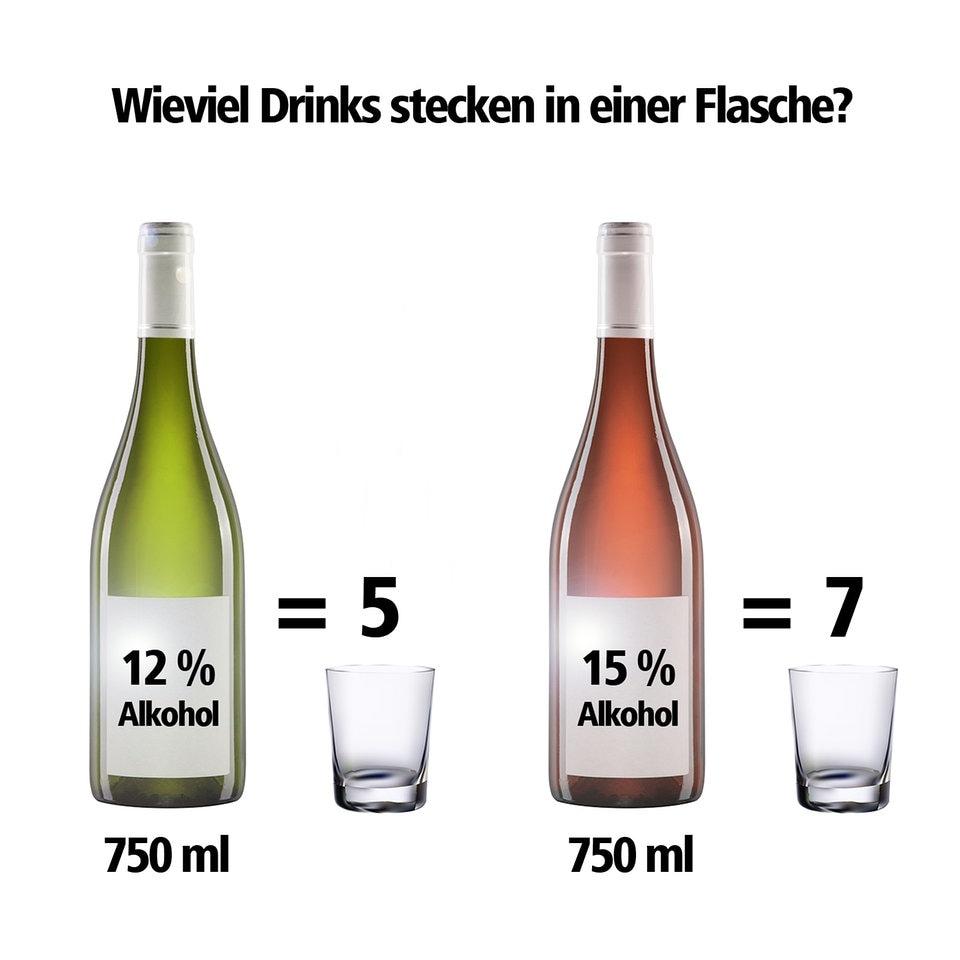 16 alkohol bis wieviel prozent ab Alkoholabbau