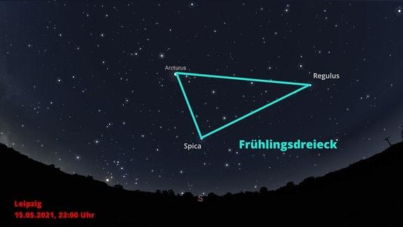 Eine grafische Darstellung der Sternenkonstellation des Frühlingsdreiecks.