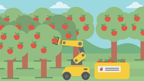 Grafik eines Ernteroboters, der einen Apfel pflückt