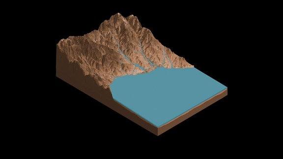 schematisches Profilbild einer Landschaft.