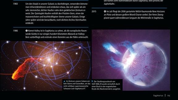 Eine zweispaltige Tabelle zeigt Daten zur Erforschung des Sagittarius. Darunter illustrieren zwei Bilder das Kreisen von Sternen und Gaswolken sowie den Strahlungsausbruch eines Sterns.