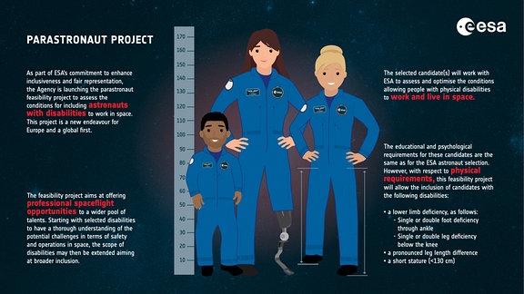 Eine schematische Darstellung der Europäischen Raumfahrtbehörde ESA