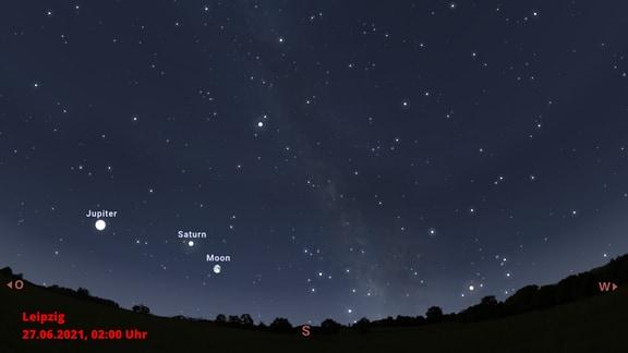 Eine grafische Darstellung des Nachthimmels über Leipzig, Ende Juni. Zu sehen sind die Planeten Jupiter und Saturn sowie unser Mond.