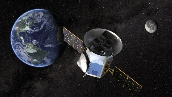 Transiting Exoplanet Survey Satellite der NASA.
