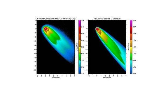 Bilder des Kometen NEOWISE, aufgenommen von der Input/Output-Einrichtung des Planetenwissenschaftlichen Instituts (Falschfarbendarstellung). Links: vom Kometenstaub reflektiertes Licht, das im Allgemeinen dem Erscheinungsbild mit dem bloßen Auge folgt. Rechts: von Natriumatomen emittiertes Licht.