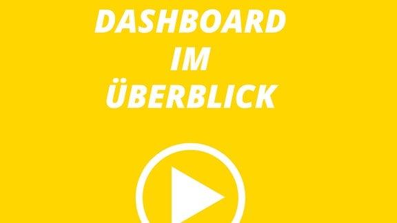 """Text """"Dashboard im Überblick"""" und stilisierter Wiedergabe-Button"""