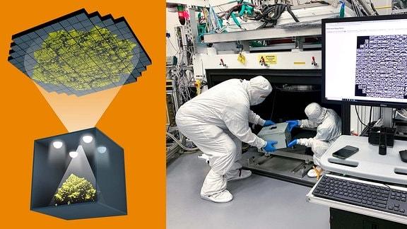 Die Aufnahme der ersten 3.200-Megapixel-Bilder war ein wichtiger erster Test für die Fokalebene. Um dies ohne eine vollständig montierte Kamera zu tun, verwendete das SLAC-Team eine 150-Mikrometer-Nadelbohrung, um Bilder auf die Fokalebene zu projizieren. Links: Schematische Darstellung eines Lochblendenprojektors, der Bilder der detaillierten Textur eines Romanesco auf die Fokalebene projiziert. Rechts: Yousuke Utsumi und Aaron Roodman von der SLAC entfernen den Lochblendenprojektor von der Kryostateinheit, nachdem sie die ersten Bilder auf die Fokalebene projiziert haben.