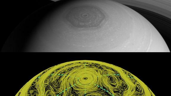 Ein Vergleich zeigt oben ein Foto des tatsächlich beobachteten Sechsecks am Nordpol des Saturn. Unten wird die neue Strömungssimulation der Harvard-Forscher gezeigt.
