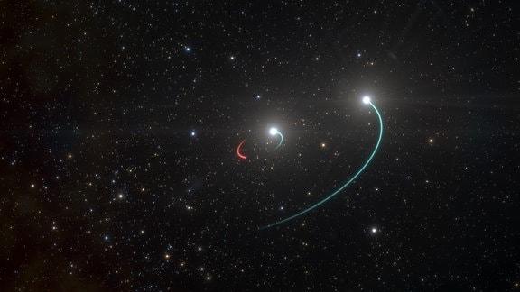 Künstlerische Darstellung eines Dreifach-Sternsystems mit einem Schwarzen Loch in der Mitte.