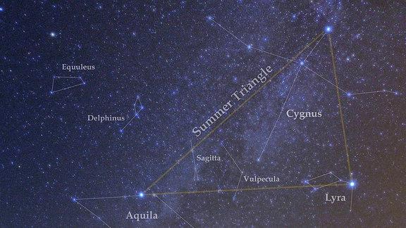 Sommerdreieck Milchstraße