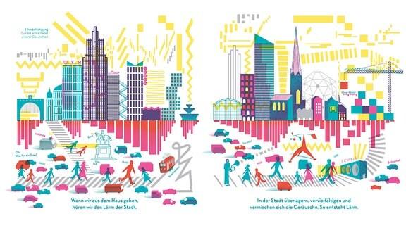 Eine Doppelseite mit hohen Gebäuden einer Stadt, deren Spiegelungen aussehen wie umgekehrte Amplituden einer Lautstärkenmessung. Vor ihnen Menschen im Straßenverkehr, die von allen Seiten beschallt werden.